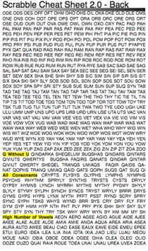 Hipster PDA Scrabble Cheat Sheet – Netninja
