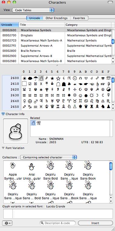 Mac Character Viewer Not Working