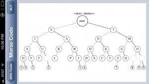 Morse code tree