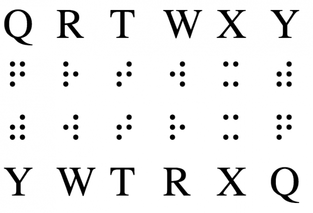 Exploring braille ambigrams