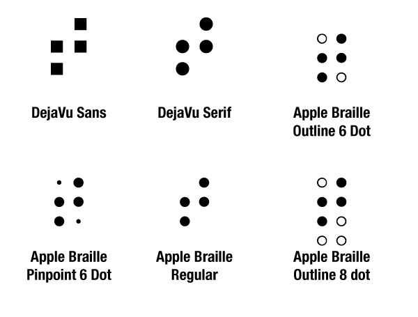 braille_variants