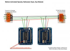Eye module