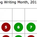 My 2013 blog-writing month recap