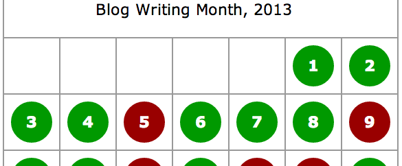 My 2013 blog-writing month recap
