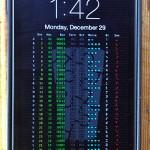 A code sheet on every lock screen