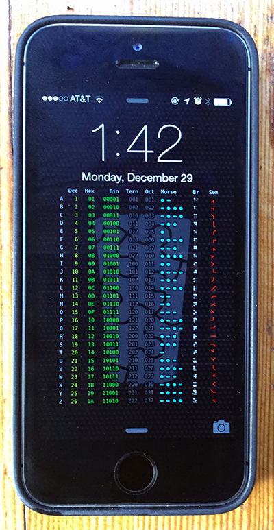 Code sheet lock screen