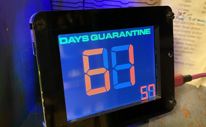 Counting 61 (or 57) Days of Quarantine